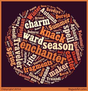 Season Series Word Cloud
